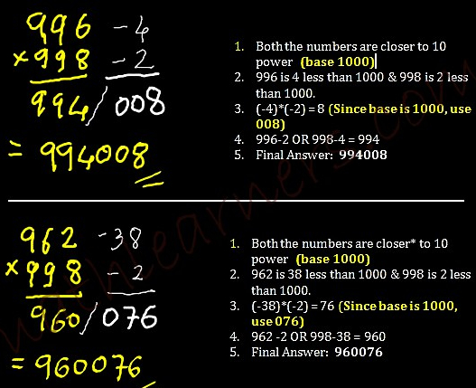 Invention of Zero - Multiplication using Vedic mathematics