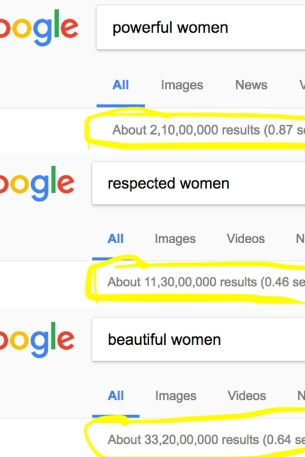 Google's Search results for women based on the term you associate with it.